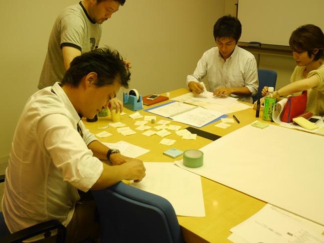イメディオインキュベータ入居企業によるプロジェクトミーティング風景